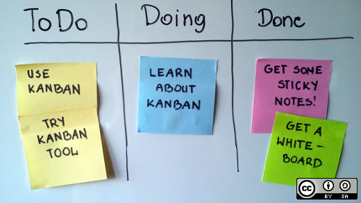 How to use WeKan to manage your work