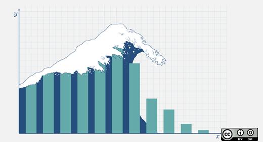 Precision data plotting in Python with Matplotlib